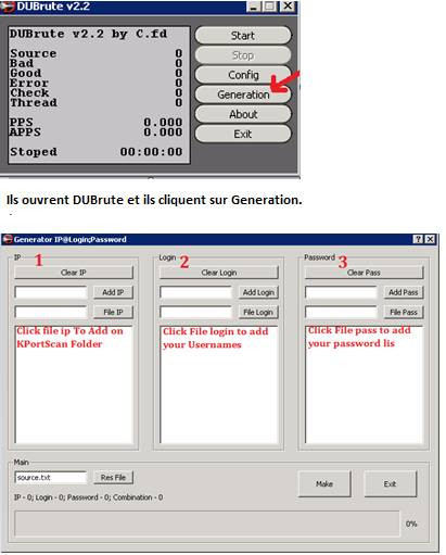 Dubrute VPS VNC RDP